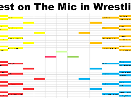 Best on The Mic: The Sweet Sixteen is Set