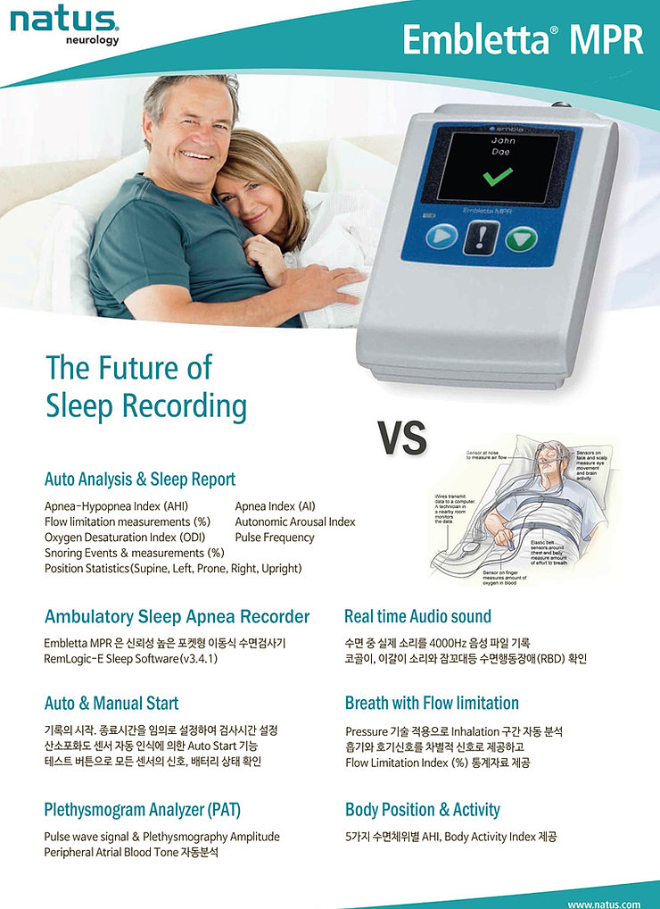 Dayton Sleep Medicine - Sleep Test