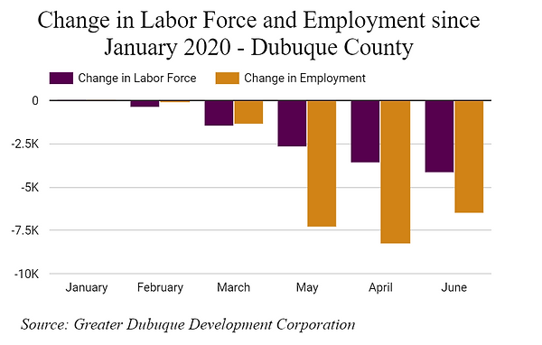 employment and labor force.PNG