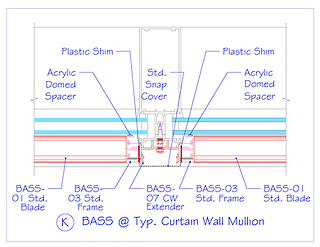 BASS at Typ. Curtain Wall Mullion