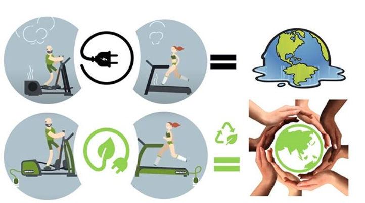 SA Green Fitness and Sports Art reducing