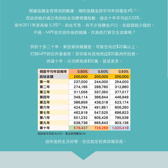 財務管理 線上廣告02.jpg