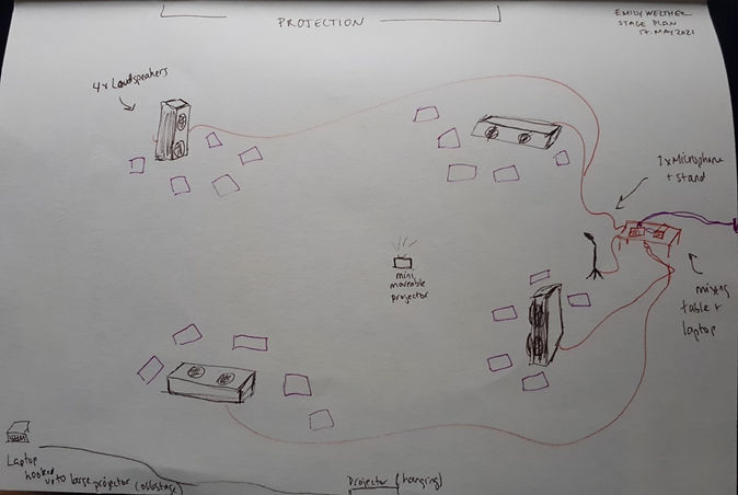 sketch%20of%20stage%20design_EmilyWelthe