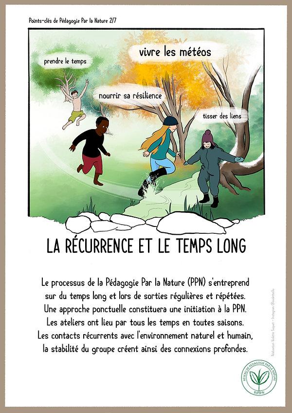 Récurrence_Et_Temps_Long.jpg.jpeg