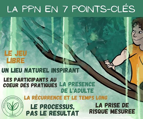 = utf-8 Q La_PPN_en_7_points-cl=C3=A9s.p