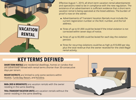 """The Fundamentals of Vacation Rentals"" - August 2019 Infographic"