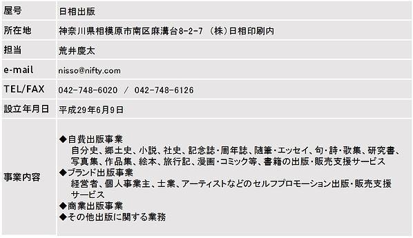 日相出版概要20201222.JPG