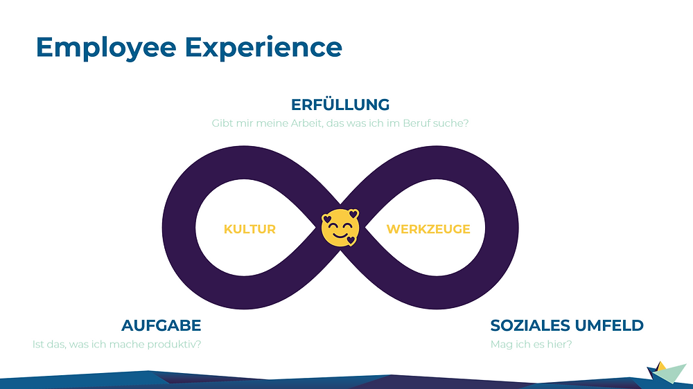 EmployeeExperience