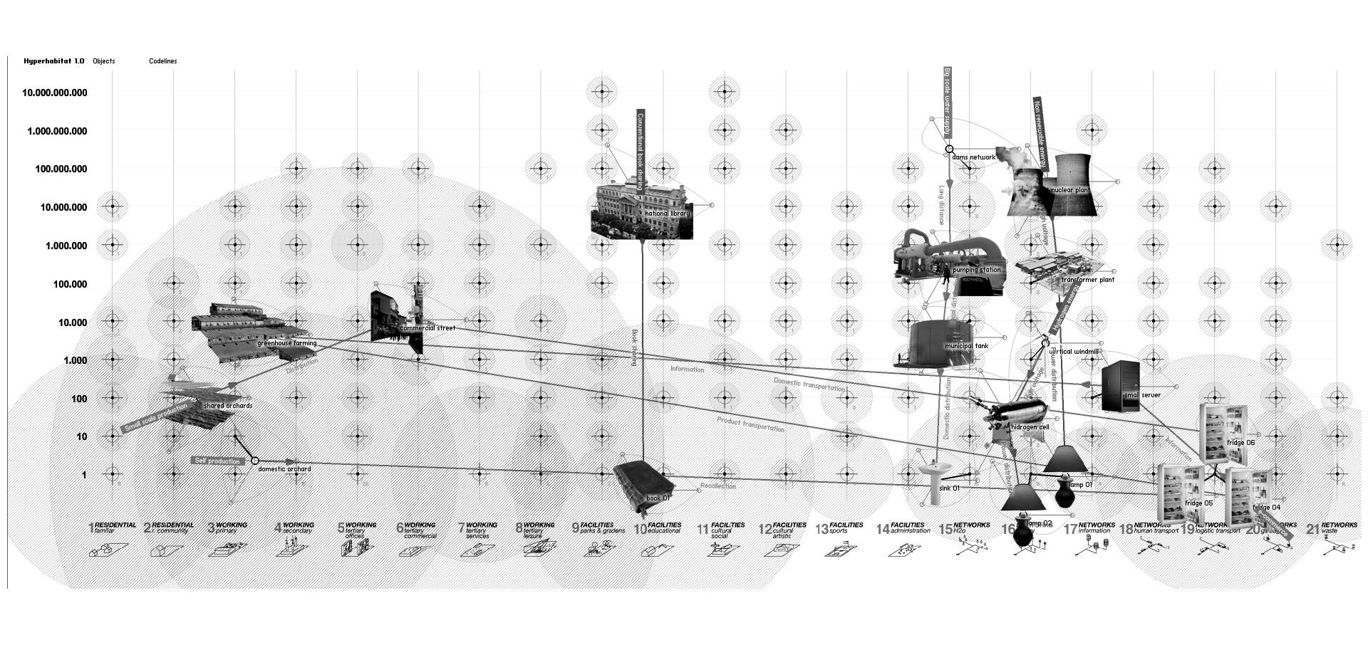 01 software esquemas''.jpg