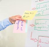Führungskräfte und Business Coaching in Wiesbaden-Mainz-Frankfurt