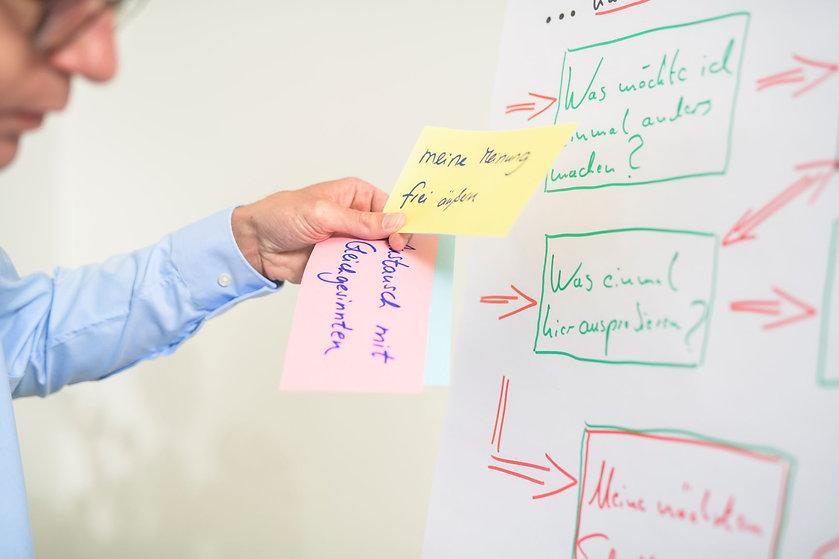 Business und Führungskräfte Coaching in Wiesbaden-Mainz-Frankfurt-Darmstadt