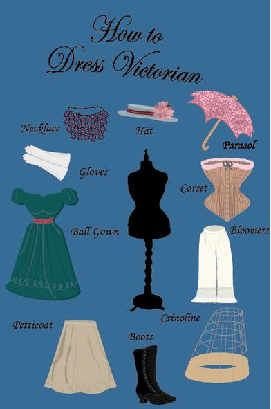 Illustrator info graphic about costuming