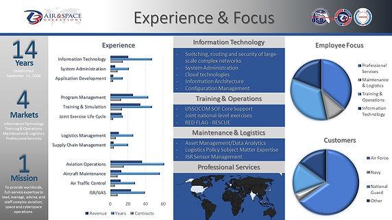 Slide2-EXPERIENCE & FOCUS.JPG
