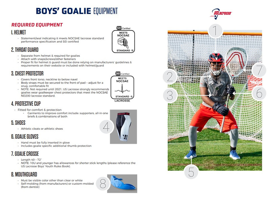Goalie%20Gear_edited.jpg