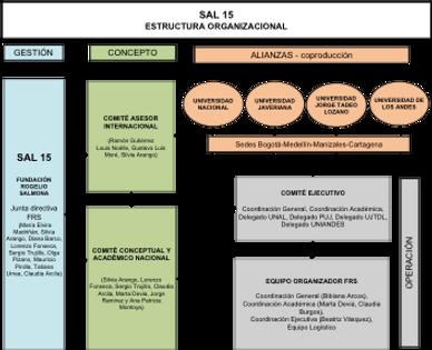 Estructura organizativa1.png