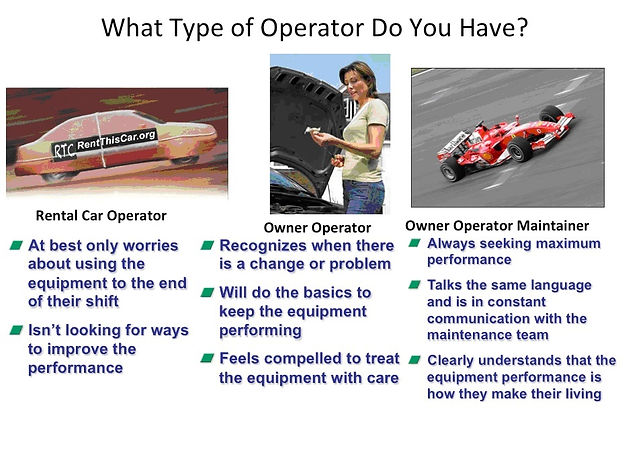 Are Your Operator Rounds Adding Value to your Organization?