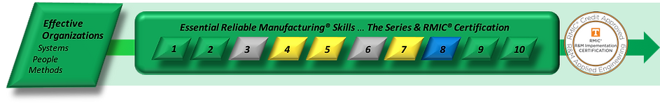 Reliable Manufacturing Skills RMIC Certification