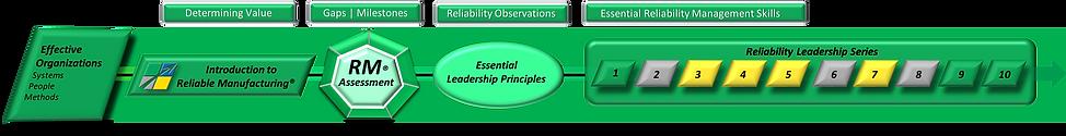 EO Roadmap.png