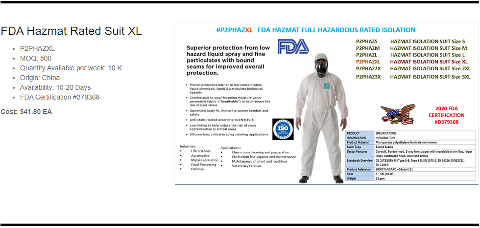Genetix FDA Hazmat Rated Suit