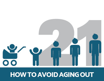 Children of US Citizens: How to Avoid Aging Out