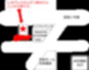 glitterへのアクセス方法・地図の表示