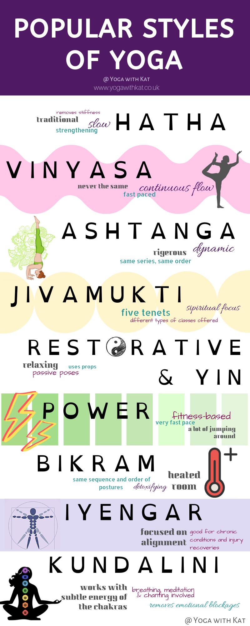 popular styles of yoga infographic, yoga styles cheatsheet, yoga with kat