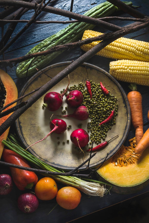 Yogic diet, Plant based diet, Ahimsa