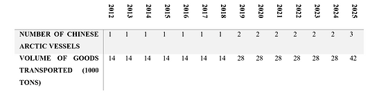 NSR-table-2.PNG
