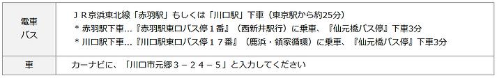 アクセス(2).PNG