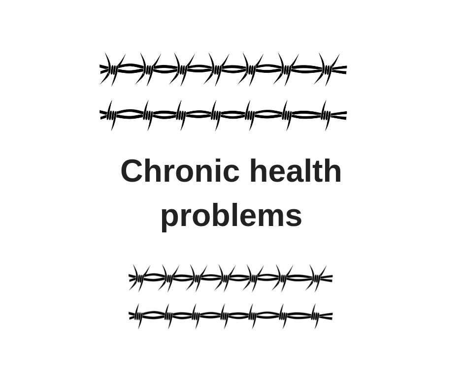 Chronic health problems introduction
