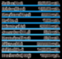 composition eau amnéville