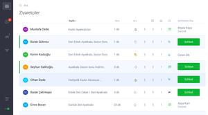 Canlı Müşteri Destek Sistemi Jivochat Nedir-Kullanmanız İçin En İyi Sebepler