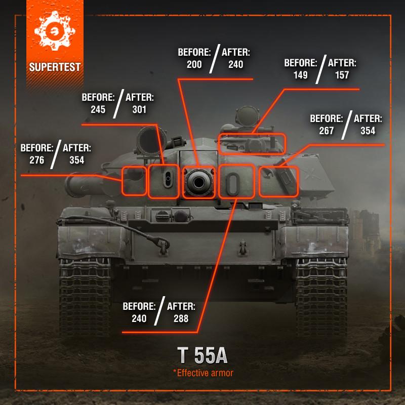 T55-A iyileştirilen zırh değerleri görseli
