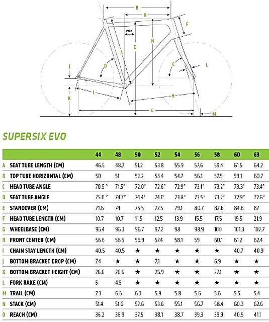 Cannondale_SuperSix_EVO_geometry_edited.