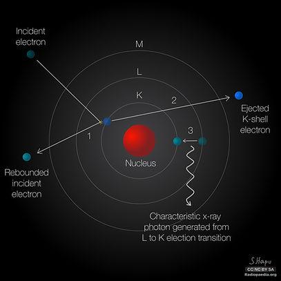 characteristic-radiation-diagram-2.jpg