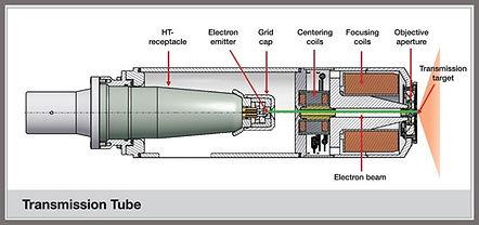 Micro focus transmission tube.jpg