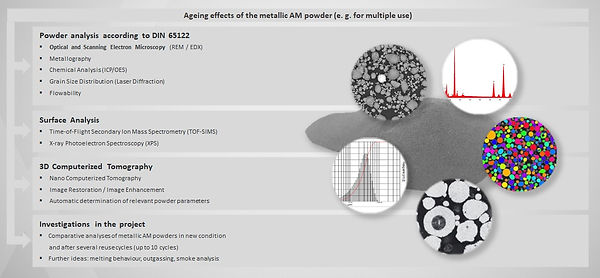 AM Powder Testing Methodes.jpg