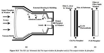 image intensifier XiiSchematic.jpg