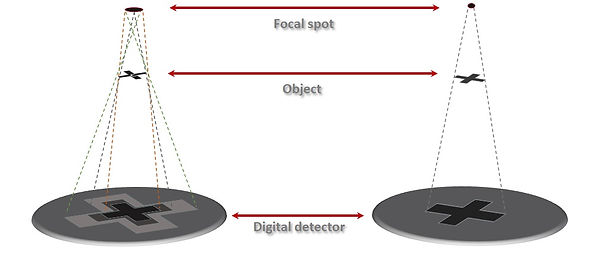 infuence of focal spot size.jpg