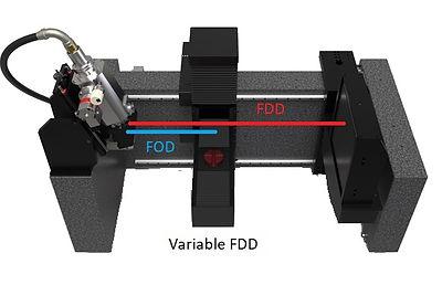 variable-FDD.jpg