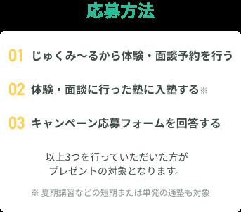 応募方法.png