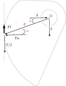 傳統攀登 傳攀訓練 傳攀器具 SLCD 平行裂隙