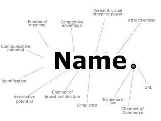 NAMING: ¿Cómo nombrar a una Marca?