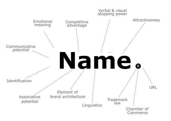 name_el_nombre_de_las_cosas_minke.jpg