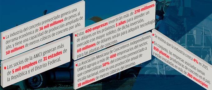 20 firmas de concreteras buscan ser principal proveedor del NAICM