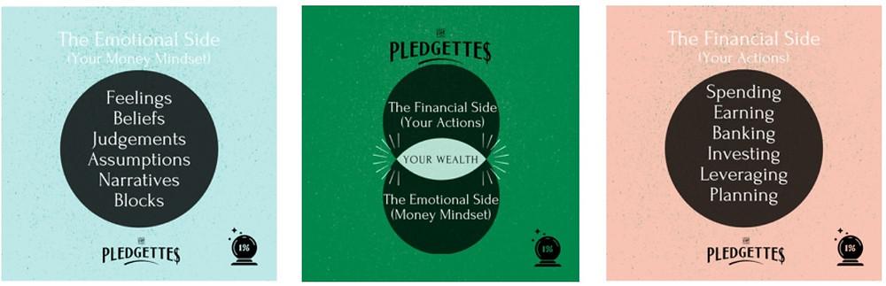 Pledgettes Money Mindset