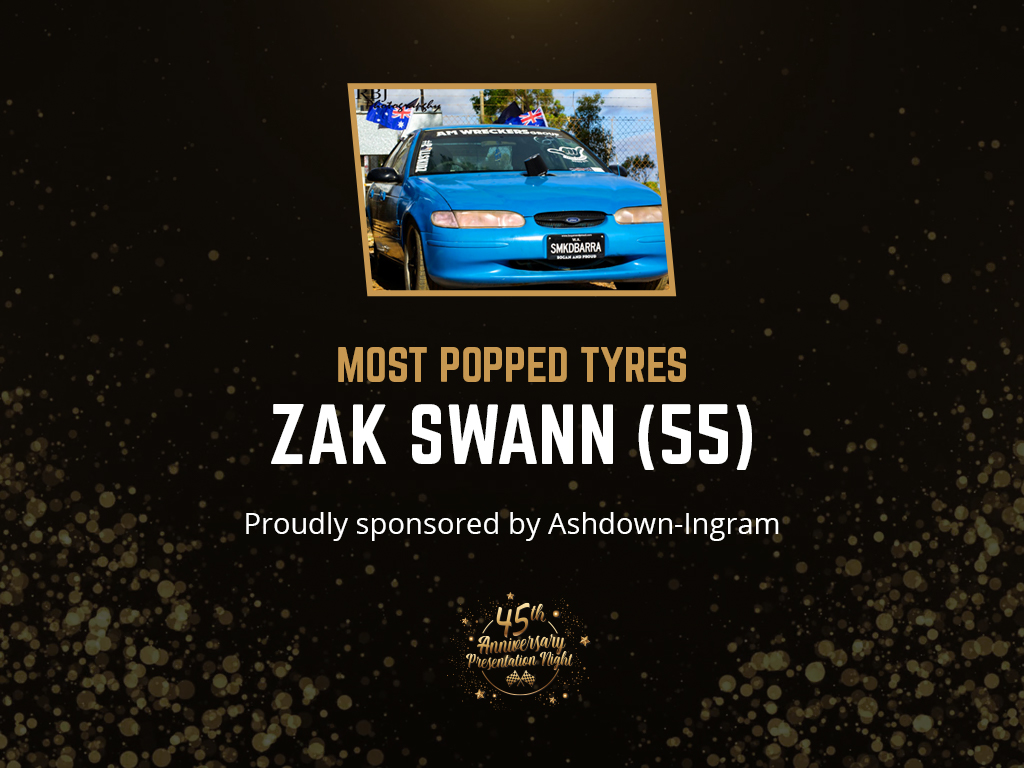 MOST POPPED TYRES