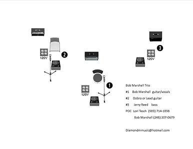 Trio Stage Plot.jpg