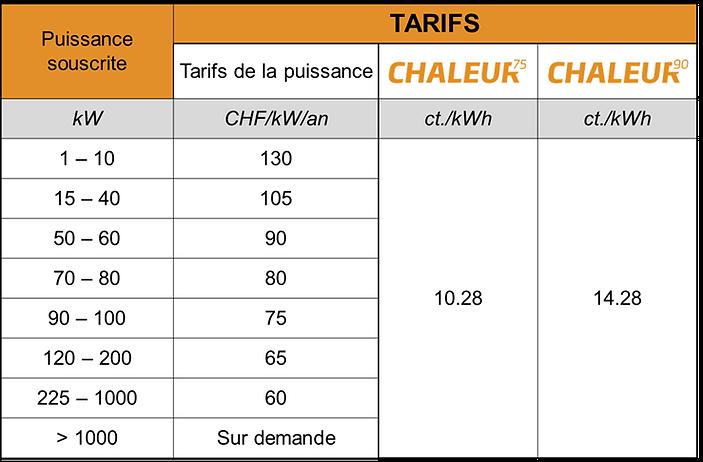 20200512 Nouveaux tarifs.png