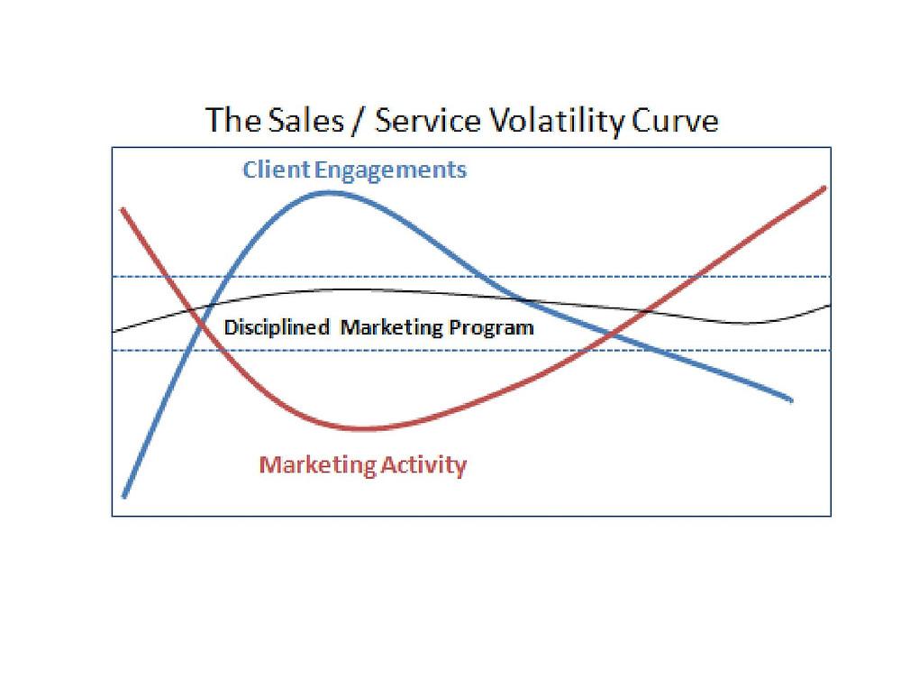 b2b_sales_service-volatility-curve-page-001.jpg